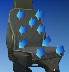 bioconfort sedile